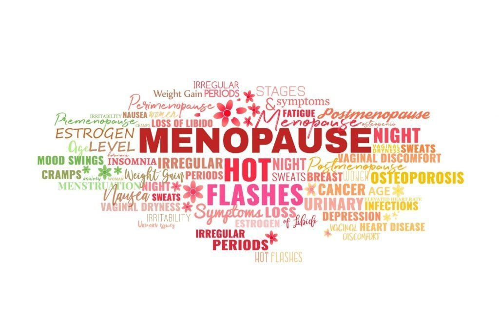 The 34 symptoms of the menopause explained