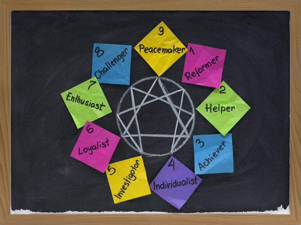 What is the Enneagram? And how can it help you move forward in your life?